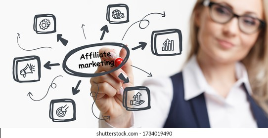 Business, Technology, Internet and network concept. Digital Marketing content planning advertising strategy concept. Affiliate marketing