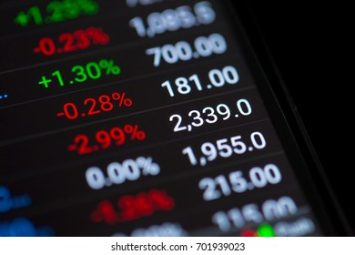 Business and trading finance concept. Close up view of stock exchange market chart on smart phone screen.