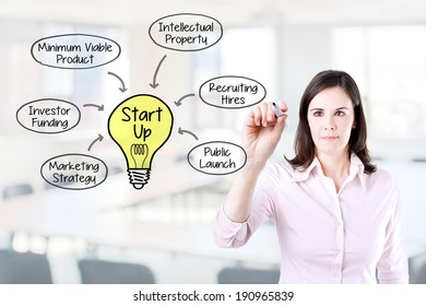 Business woman drawing a Startup business model concept. Office background.