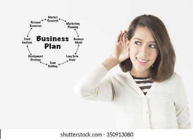 Business woman with hand to ear listening.business plan