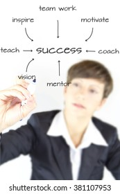 Business woman hand shows business success chart diagram concept. hand drawing in a whiteboard the keys for success. What are your goals for success. Business woman writing success component concept.