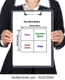 business woman holding a clipboard with The BCG Matrix chart (Marketing concept)