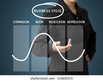 Business Woman Present Business Cycle