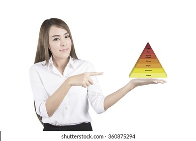 Business woman showing with hand on white space.info graphic