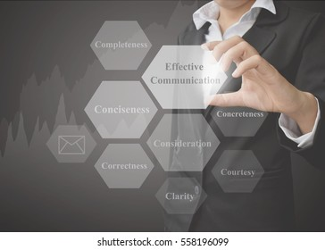 Business woman showing presentation element of Effective Communication on black background. Idea for used in company and training.