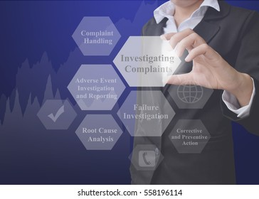 Business woman showing presentation element of Investigating Complaints on blue background. Idea for used in company and training.