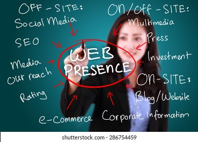 Web Presence High Res Stock Images | Shutterstock