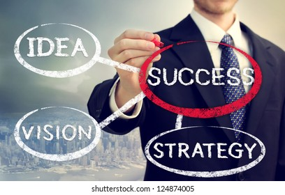 Businessman circling a success bubble connected to vision, strategy and idea, above the city