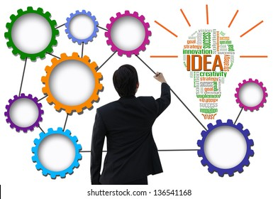 Businessman create idea system for business concept