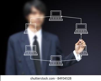 Businessman design Ring topology network