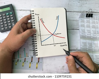 Businessman doing demand and supply analysis