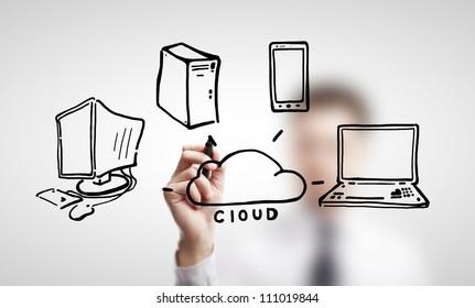 businessman draw cloud computing diagram