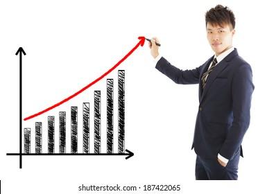businessman draw a marketing growth chart