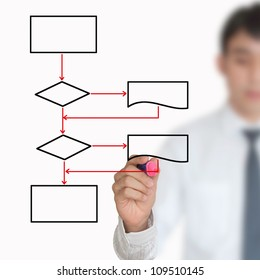 businessman drawing blank flow chart isolated on white background
