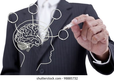 Businessman drawing a brain and circle