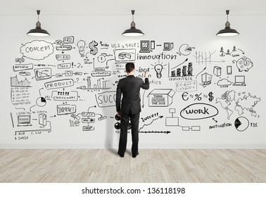 businessman drawing business concept on white wall