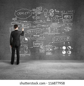 businessman drawing  business plan on wall