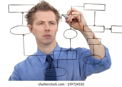 Businessman drawing a chart on the screen