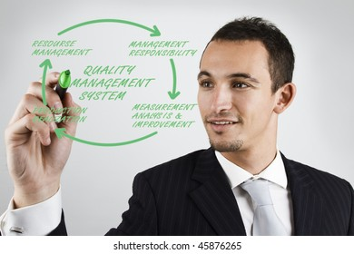 Businessman drawing chart of the Quality Management System
