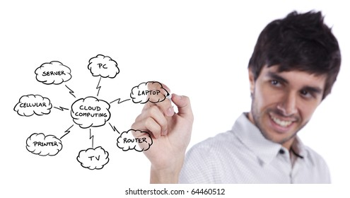 Businessman drawing a Cloud Computing schema on the whiteboard (selective focus)
