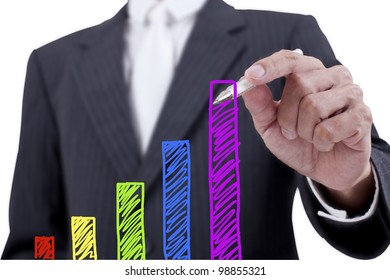 Businessman drawing a colorful chart