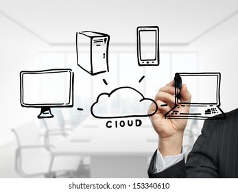 businessman drawing concept cloud in office