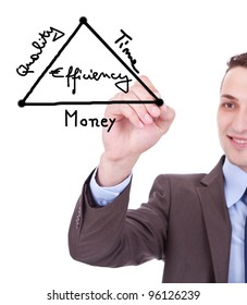 businessman drawing a diagram with the balance between time, quality and money to see the project efficiency
