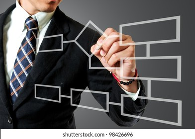 Businessman drawing Flow chart diagram for describes process step