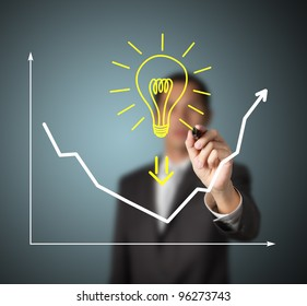 businessman drawing graph to show that big idea can change business trend from downward to upward