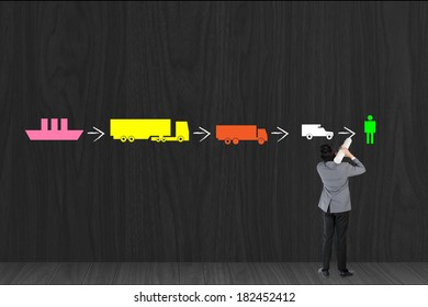 Businessman drawing logistic by vehicle transportation on black wall