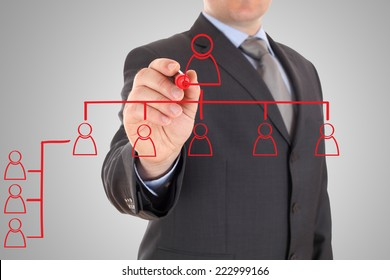 Businessman drawing organizational chart