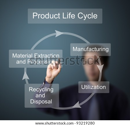 businessman drawing product life cycle chart ( engineering concept ) chart on whiteboard