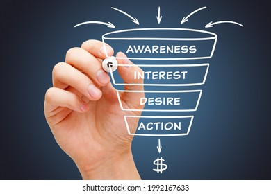 Businessman drawing sales funnel diagram concept about the stages in the process of converting the leads and prospects into customers.