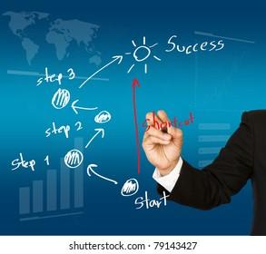 "Businessman drawing shortcut to "" Success """