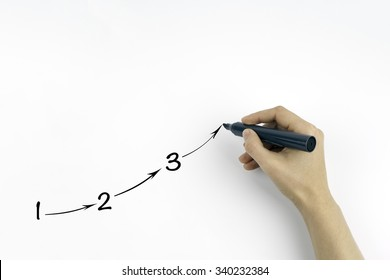 Businessman drawing steps of plan