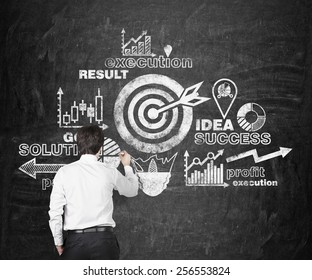 businessman drawing success strategy on blackboard