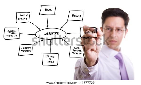 businessman drawing a website schema in a whiteboard
