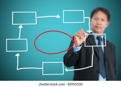 Businessman drawing in a whiteboard