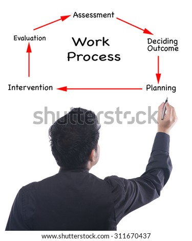 Businessman Drawing Work Process Flow Chart Stock Photo Edit Now