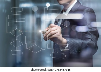 Businessman draws a flowchart of the program on a virtual screen.
