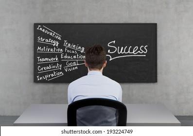 Businessman and a formula of success.