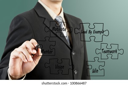 Businessman hand drawing business success
