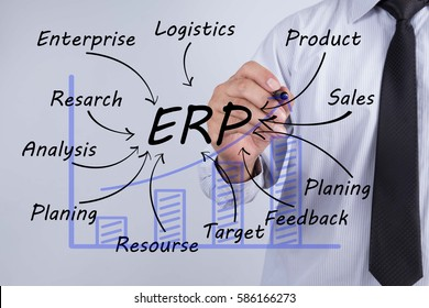 Businessman hand drawing ERP, concept.