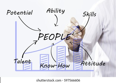 Businessman hand drawing People - Human Resources and Talent Management Concept.