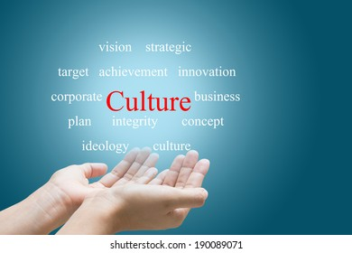 Businessman Hand Showing Culture Word