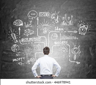 Businessman looking at chalkboard with business sketch. Success concept