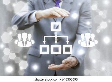 Businessman offers flow chart icon on virtual screen. Social network business web concept. Communication, human resources, management, recruitment and search people of the work in office.