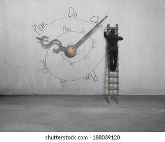 businessman on ladder drawing PDCA loop with clock hands on wall