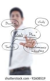 Businessman pushing business strategic planning on the whiteboard.