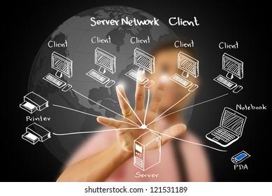 Businessman pushing LAN Network diagram on the whiteboard.